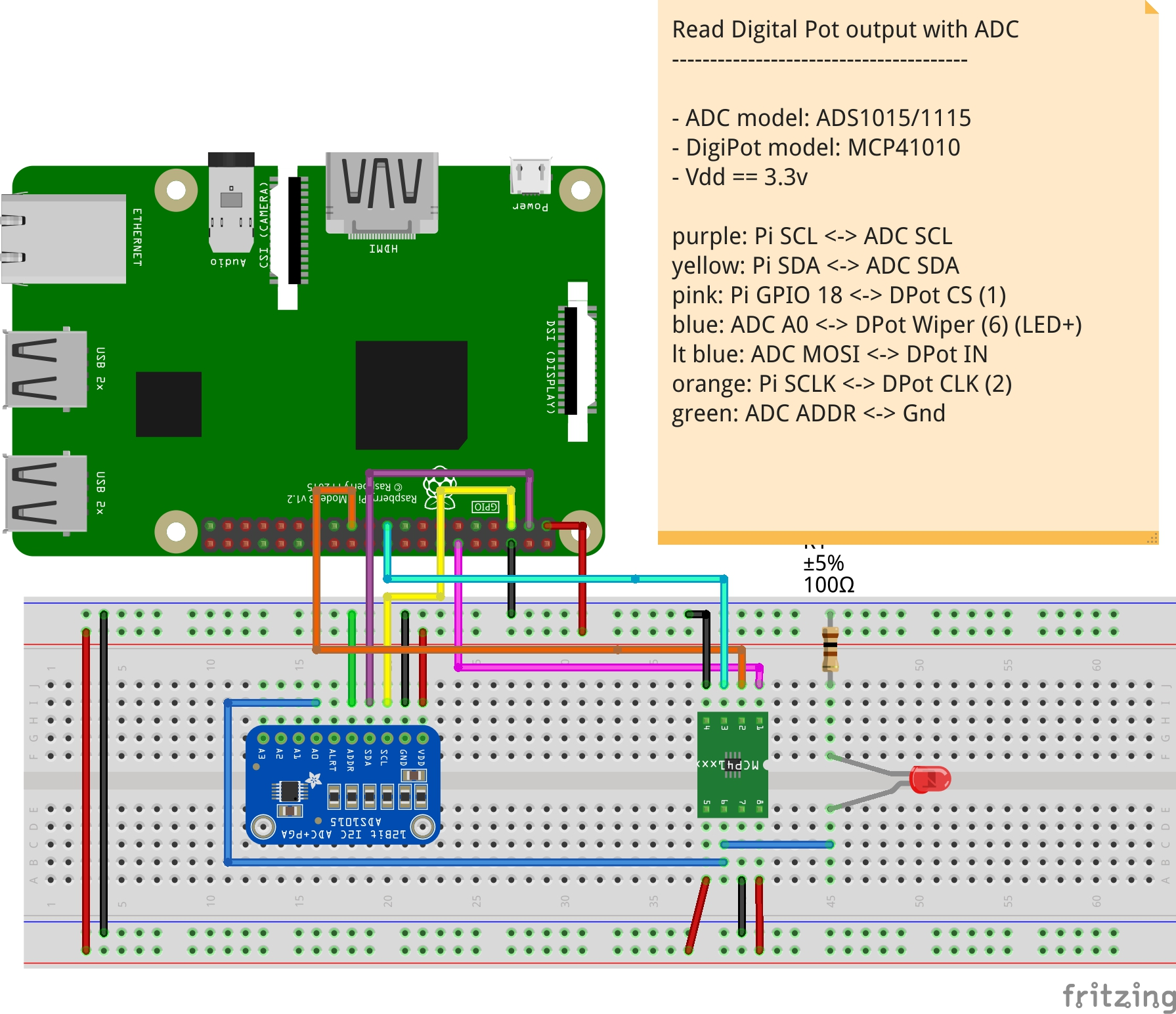 Raspberry Pi With Analog Inputs Outputs Driven By Perl 10 Led Wiring Diagram The Schematic And Breadboard Layout